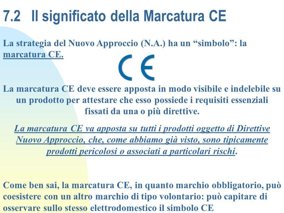7.2 Il significato della Marcatura CE