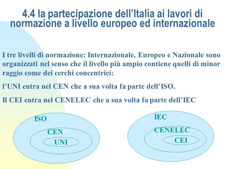 4.4 la partecipazione dell'Italia ai lavori di normazione a livello europeo ed internazionale