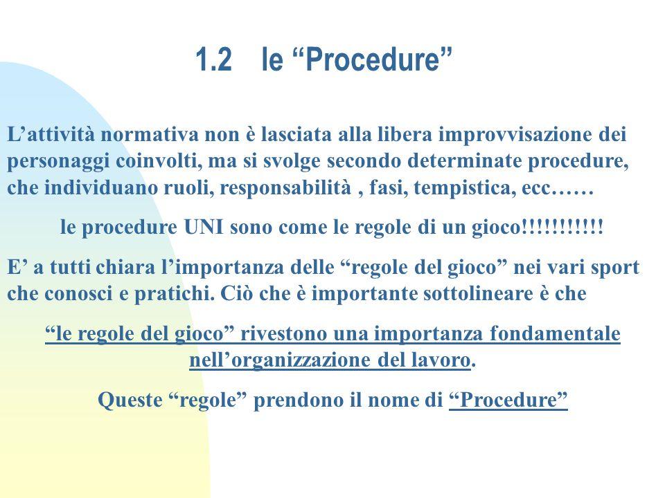 1.2 le Procedure