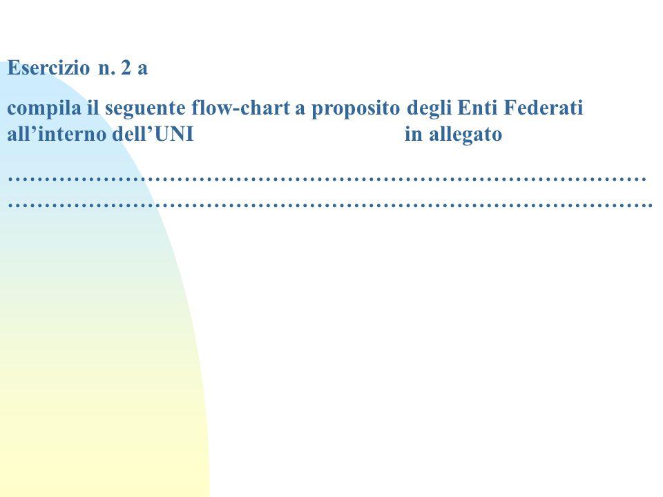 Esercizio n. 2 a compila il seguente flow-chart a proposito degli Enti Federati all'interno dell'UNI in allegato.