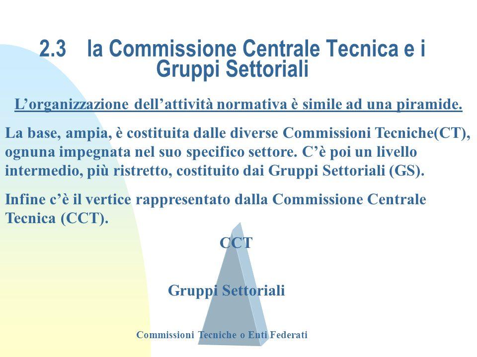2.3 la Commissione Centrale Tecnica e i Gruppi Settoriali