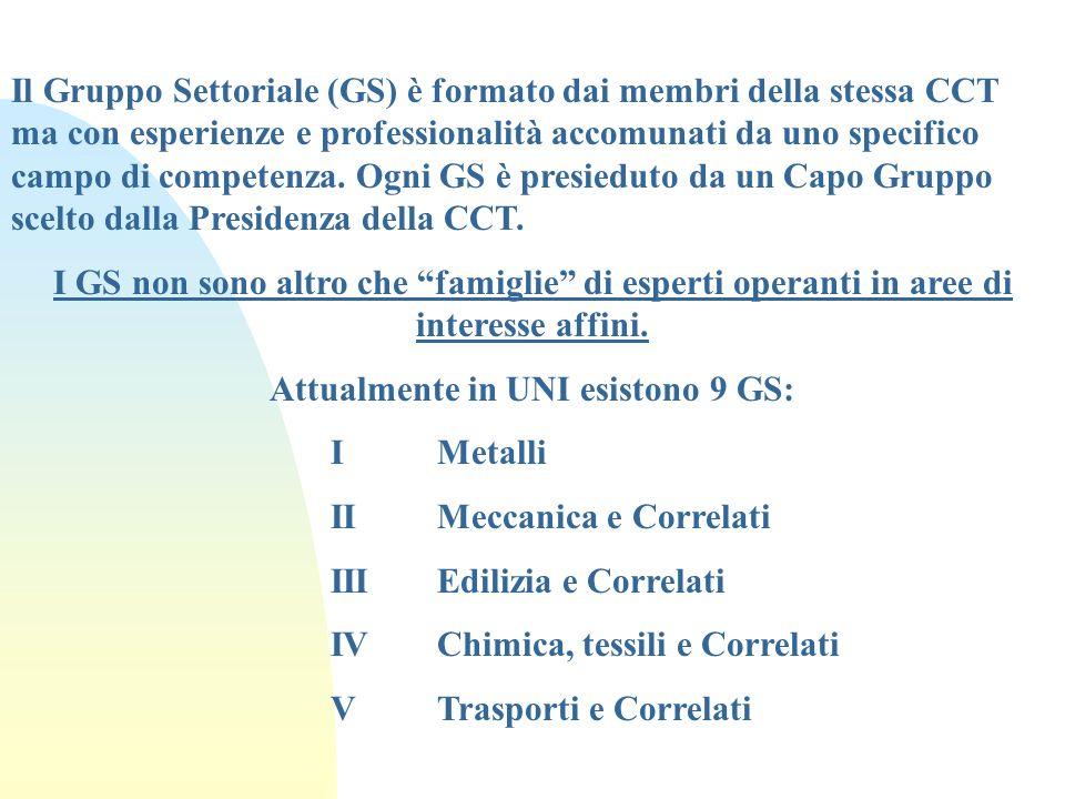Attualmente in UNI esistono 9 GS: