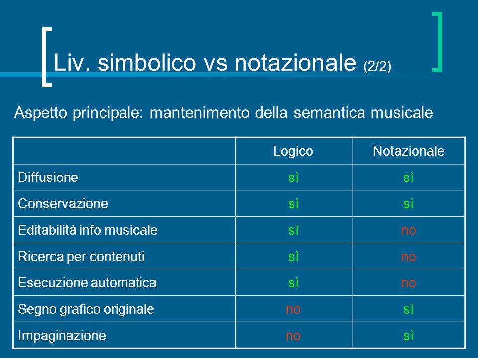 Liv. simbolico vs notazionale (2/2)