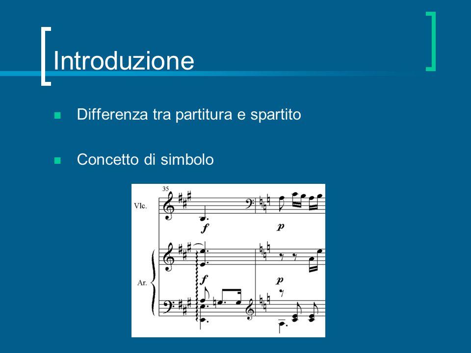 Introduzione Differenza tra partitura e spartito Concetto di simbolo