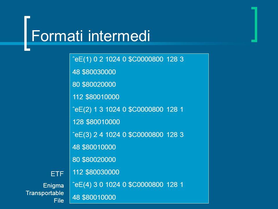 Formati intermedi ˆeE(1) 0 2 1024 0 $C0000800 128 3 48 $80030000