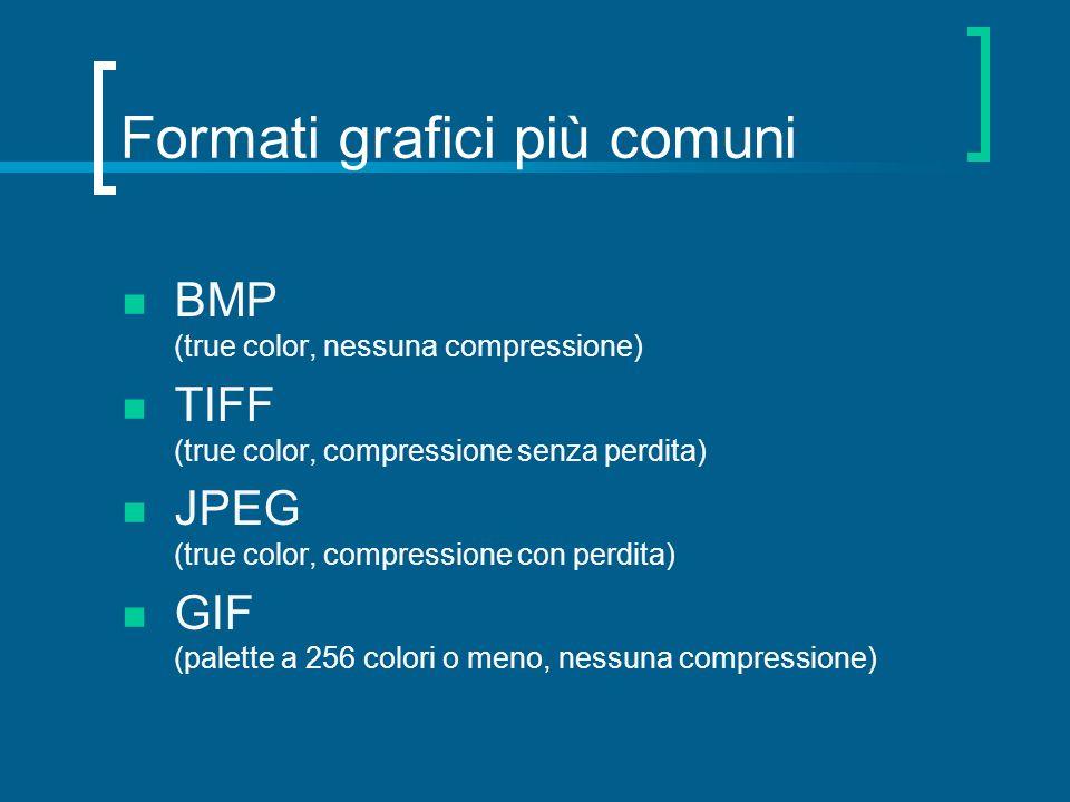 Formati grafici più comuni