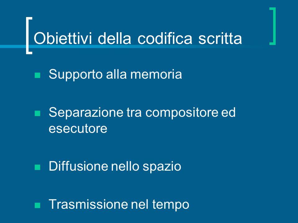Obiettivi della codifica scritta