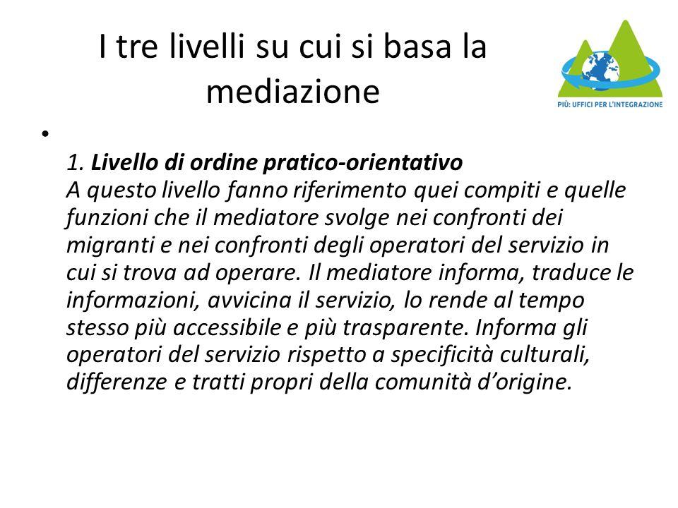 I tre livelli su cui si basa la mediazione