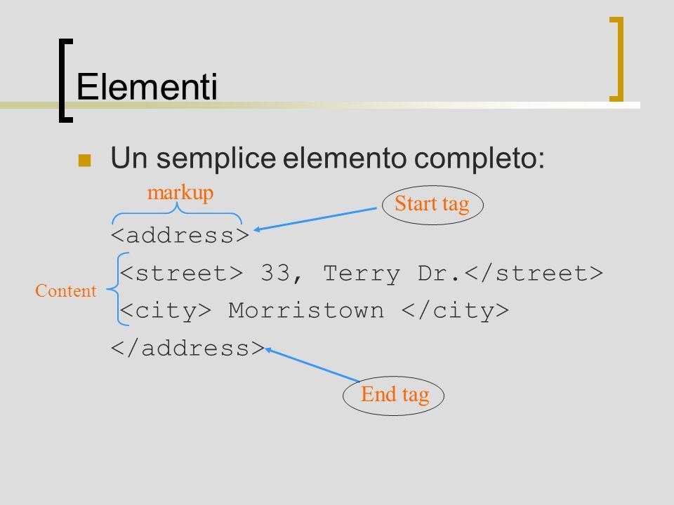 Elementi Un semplice elemento completo: <address>