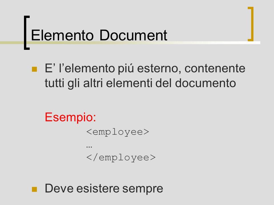 Elemento Document E' l'elemento piú esterno, contenente tutti gli altri elementi del documento. Esempio: