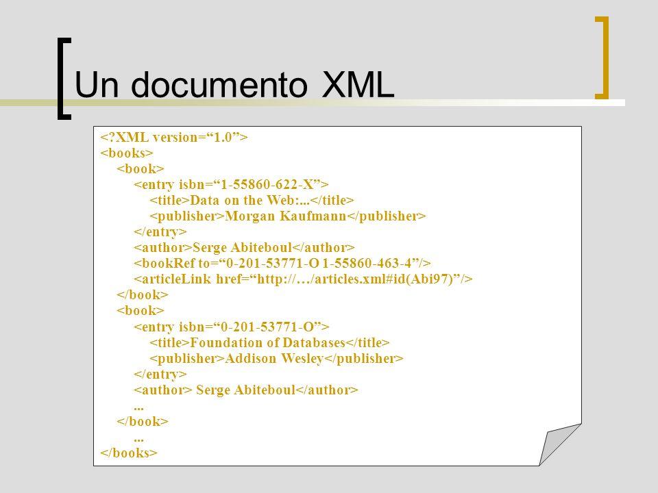 Un documento XML < XML version= 1.0 > <books> <book>
