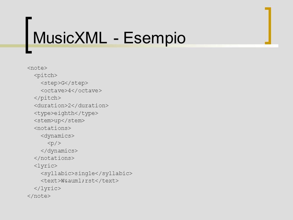 MusicXML - Esempio <note> <pitch>