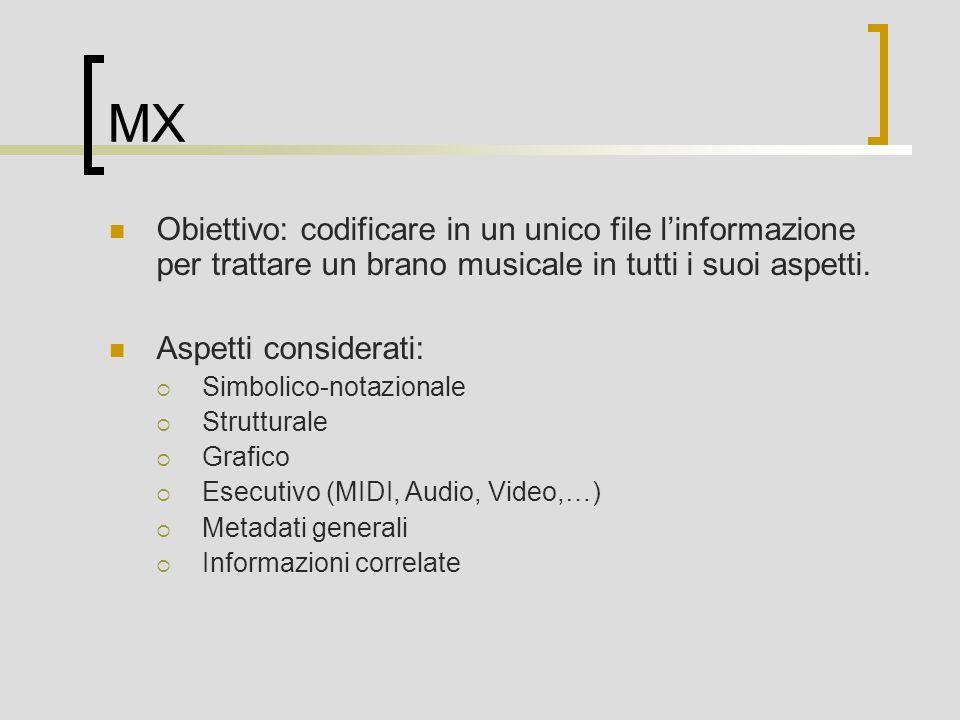 MX Obiettivo: codificare in un unico file l'informazione per trattare un brano musicale in tutti i suoi aspetti.