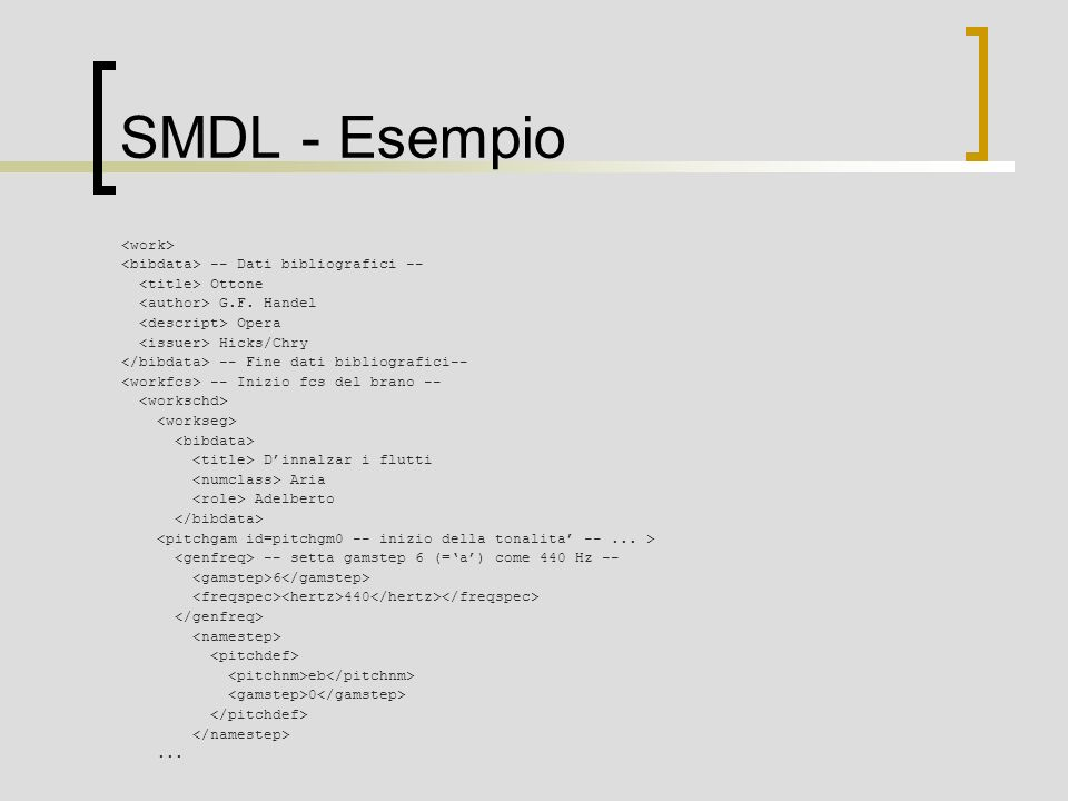 SMDL - Esempio <work> <bibdata> -- Dati bibliografici --
