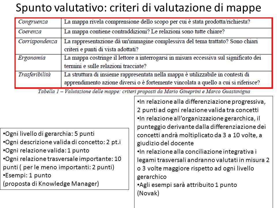 Spunto valutativo: criteri di valutazione di mappe
