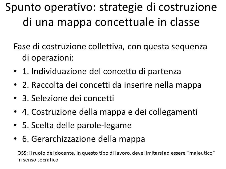 Spunto operativo: strategie di costruzione di una mappa concettuale in classe