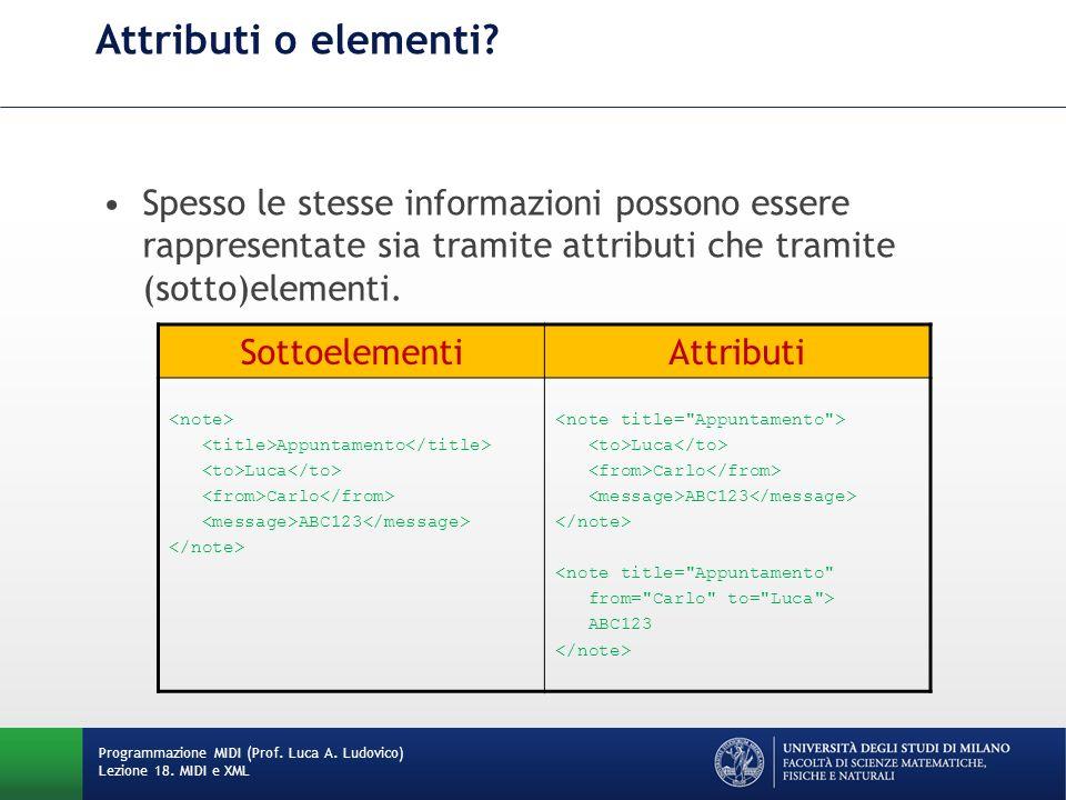 Attributi o elementi Spesso le stesse informazioni possono essere rappresentate sia tramite attributi che tramite (sotto)elementi.