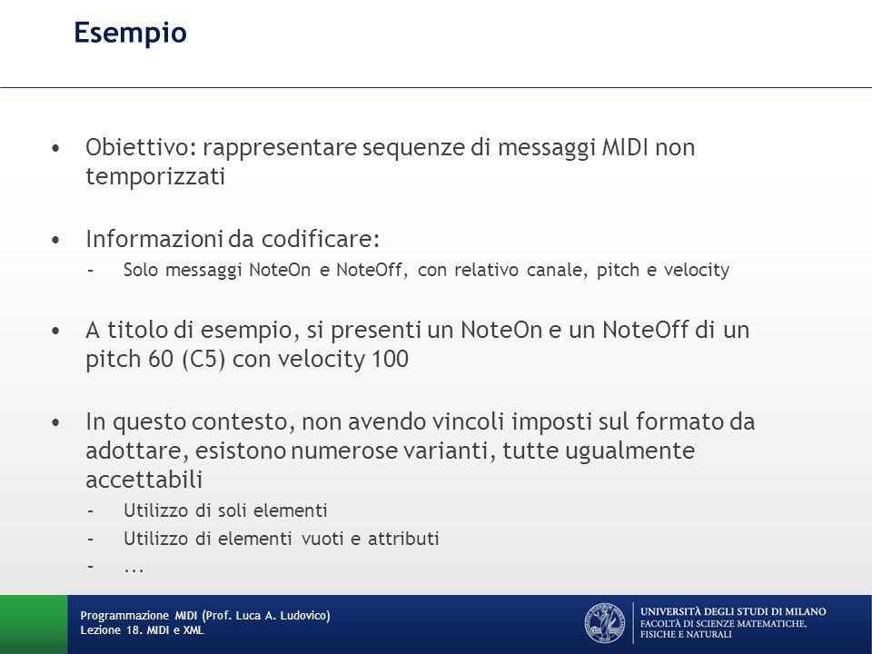 Esempio Obiettivo: rappresentare sequenze di messaggi MIDI non temporizzati. Informazioni da codificare: