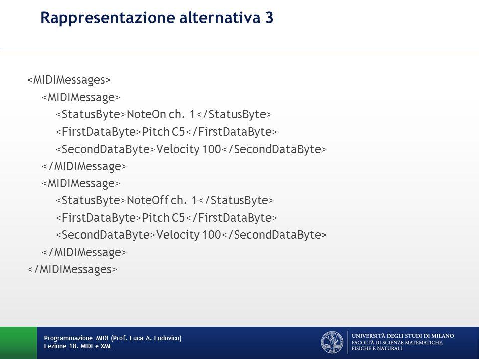 Rappresentazione alternativa 3