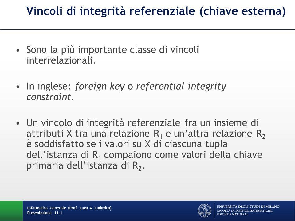 Vincoli di integrità referenziale (chiave esterna)