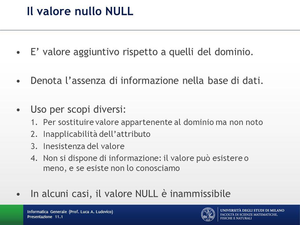 Il valore nullo NULL E' valore aggiuntivo rispetto a quelli del dominio. Denota l'assenza di informazione nella base di dati.