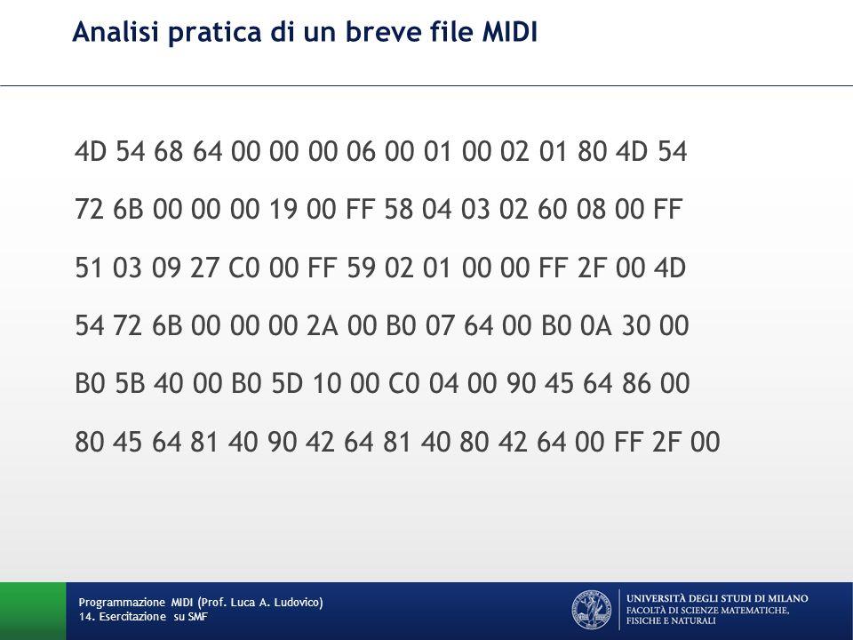 Analisi pratica di un breve file MIDI
