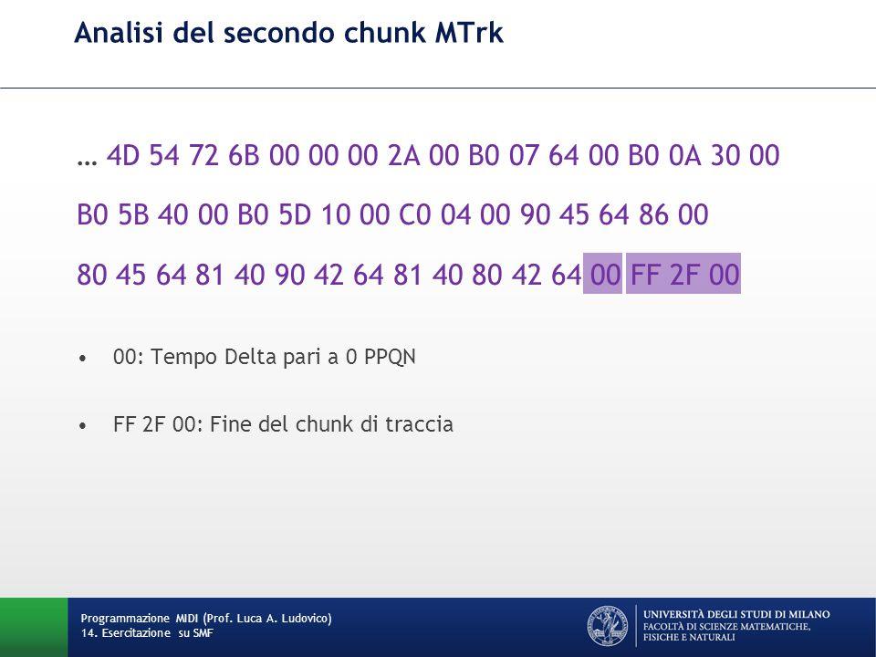 Analisi del secondo chunk MTrk