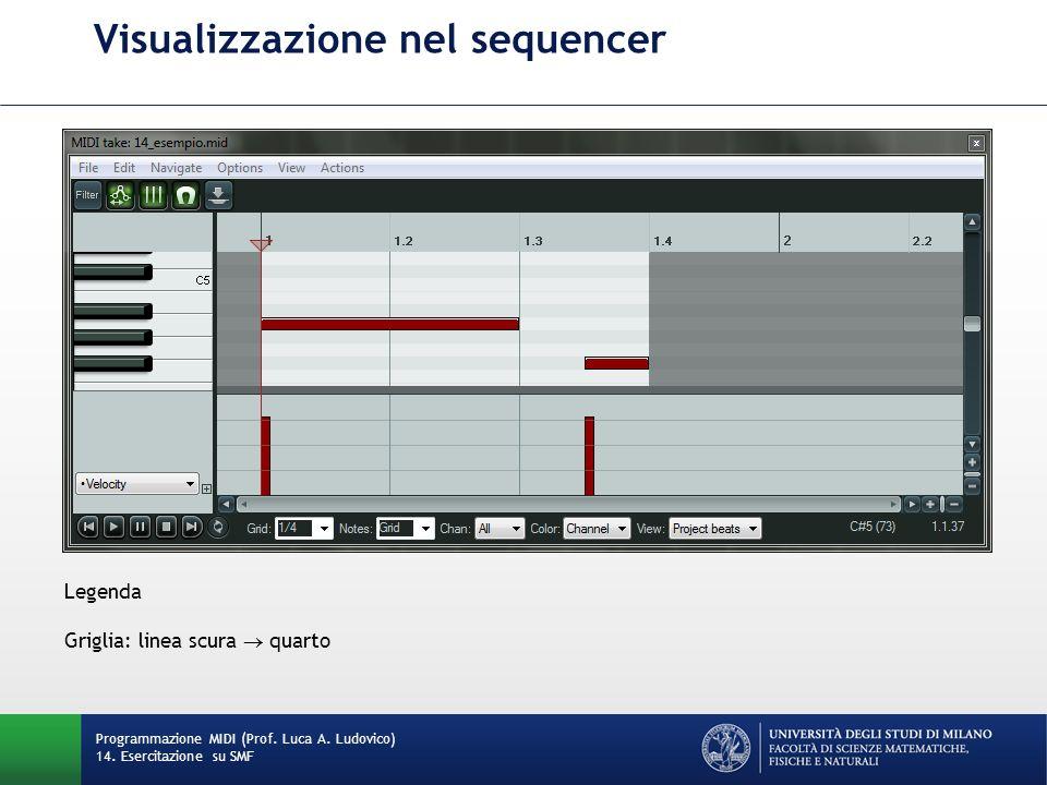 Visualizzazione nel sequencer
