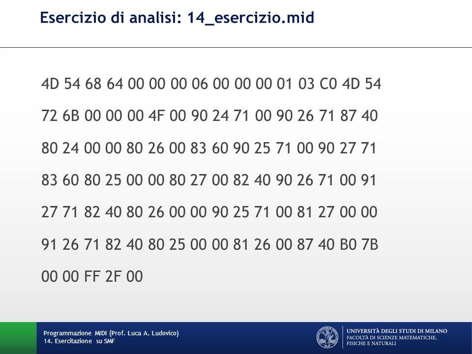Esercizio di analisi: 14_esercizio.mid