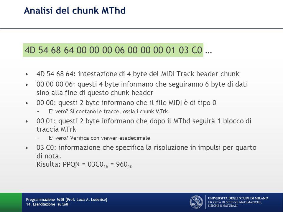 Analisi del chunk MThd 4D 54 68 64 00 00 00 06 00 00 00 01 03 C0 …