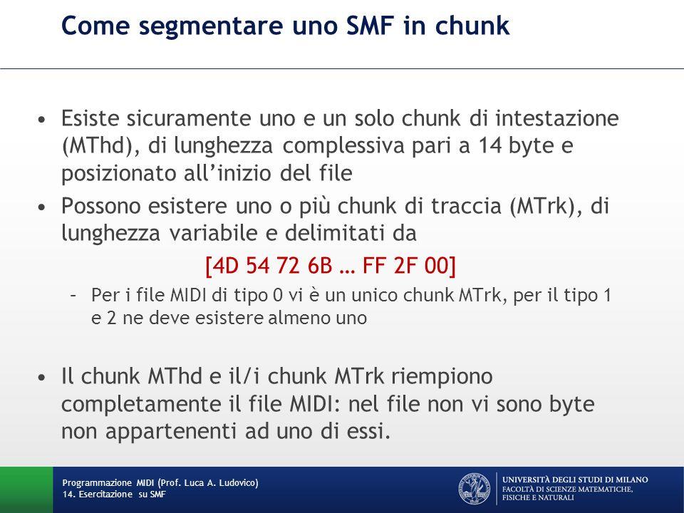 Come segmentare uno SMF in chunk