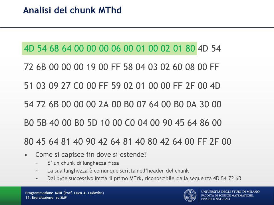 Analisi del chunk MThd 4D 54 68 64 00 00 00 06 00 01 00 02 01 80 4D 54