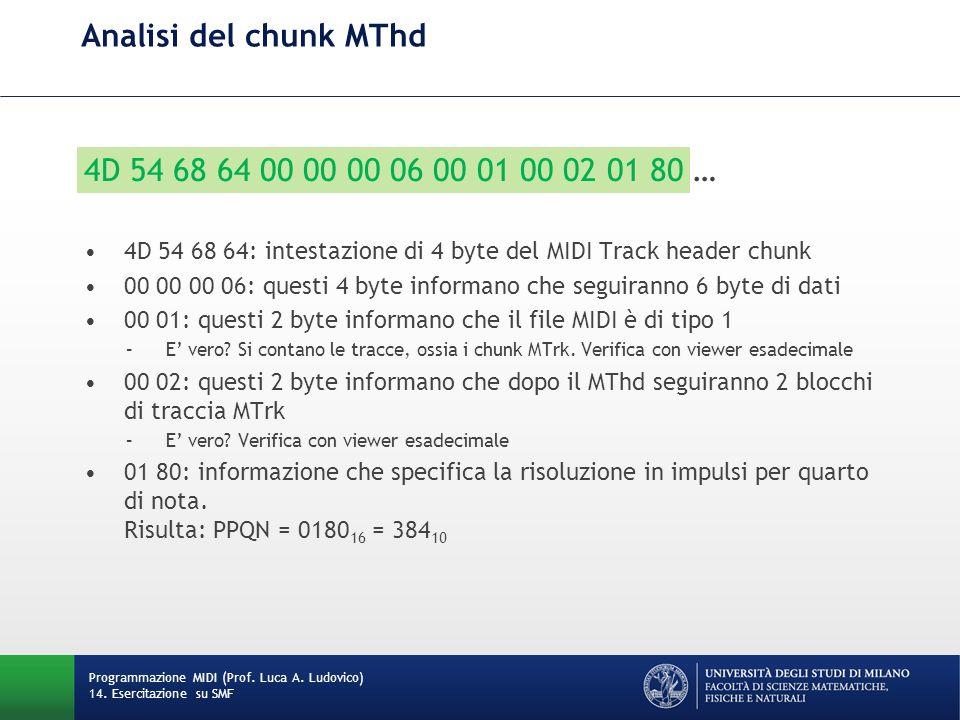 Analisi del chunk MThd 4D 54 68 64 00 00 00 06 00 01 00 02 01 80 …
