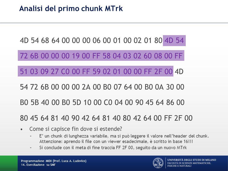 Analisi del primo chunk MTrk