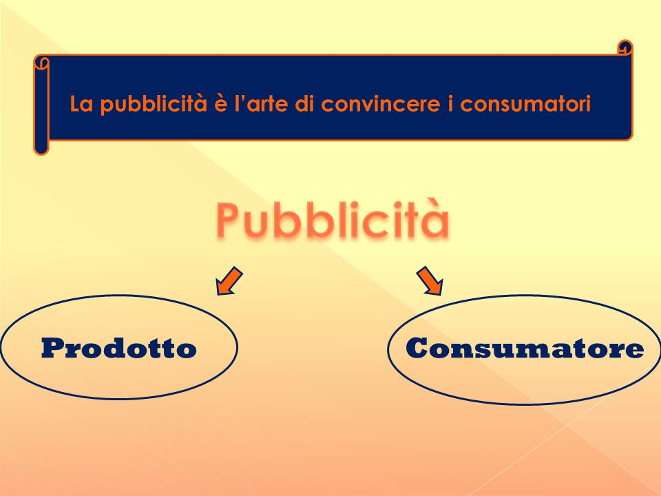La pubblicità è l'arte di convincere i consumatori