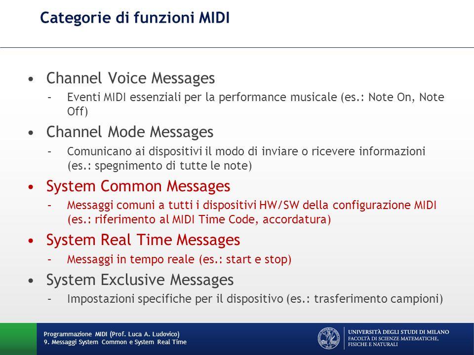 Categorie di funzioni MIDI