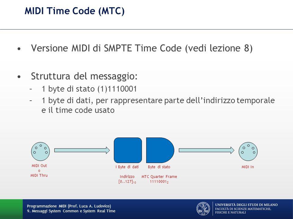 Versione MIDI di SMPTE Time Code (vedi lezione 8)