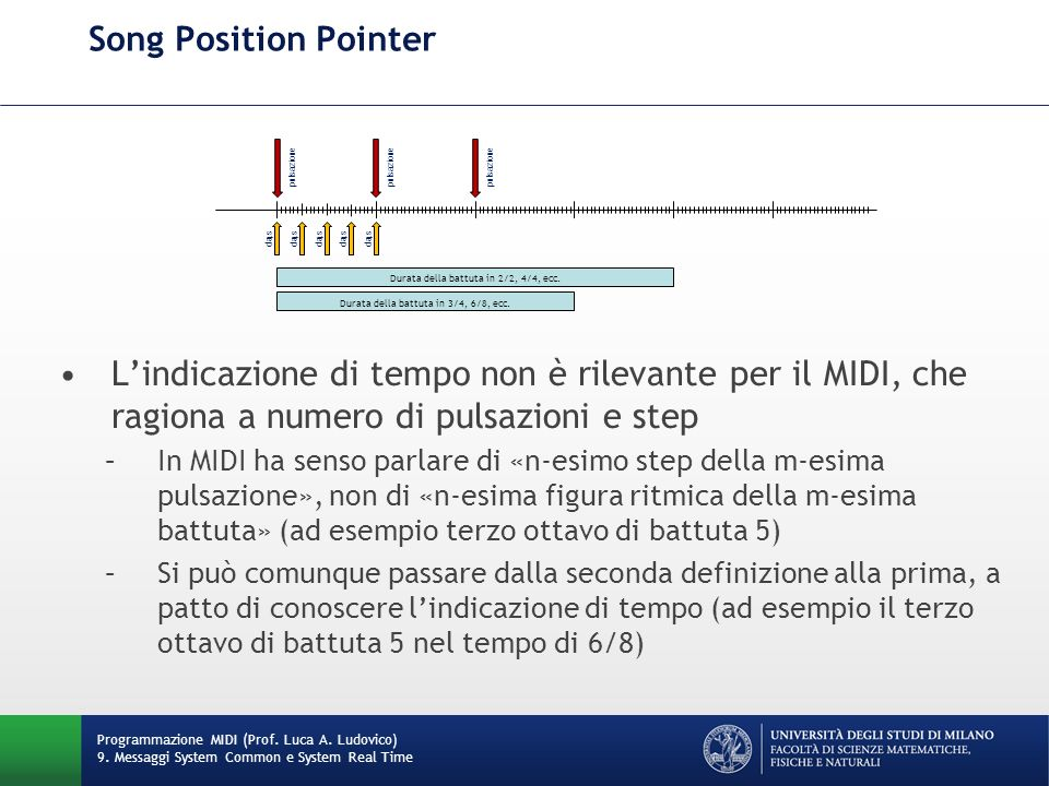 Song Position Pointer pulsazione. pulsazione. pulsazione.