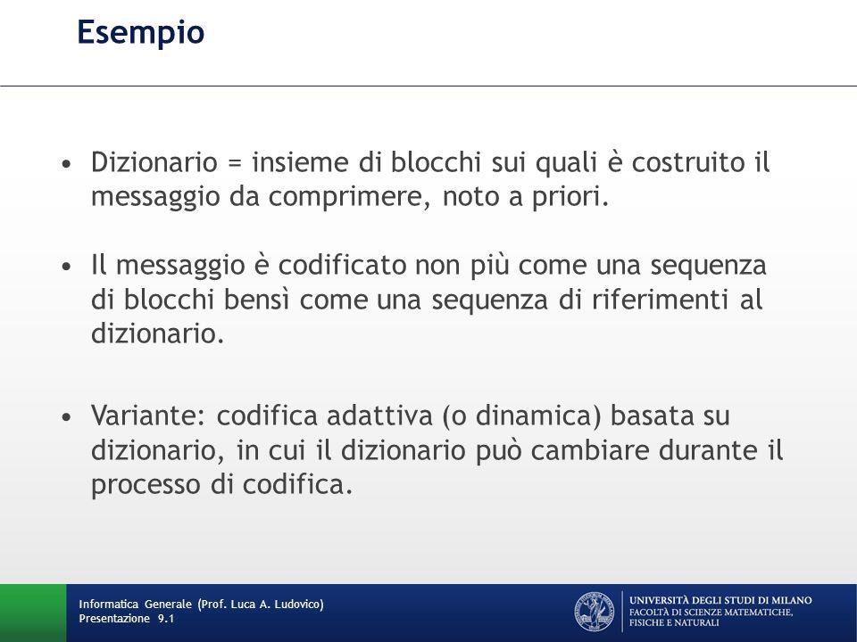 Esempio Dizionario = insieme di blocchi sui quali è costruito il messaggio da comprimere, noto a priori.