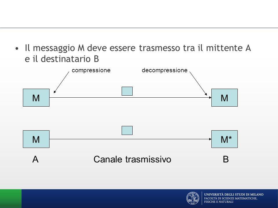 Il messaggio M deve essere trasmesso tra il mittente A e il destinatario B