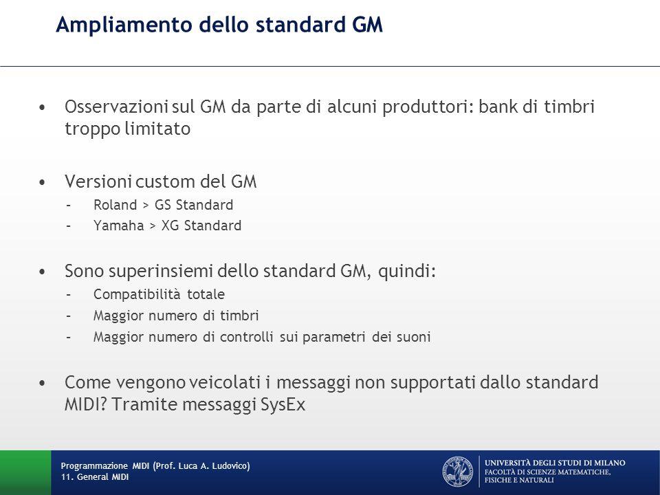 Ampliamento dello standard GM