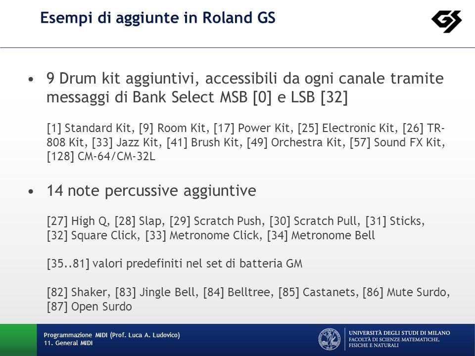 Esempi di aggiunte in Roland GS