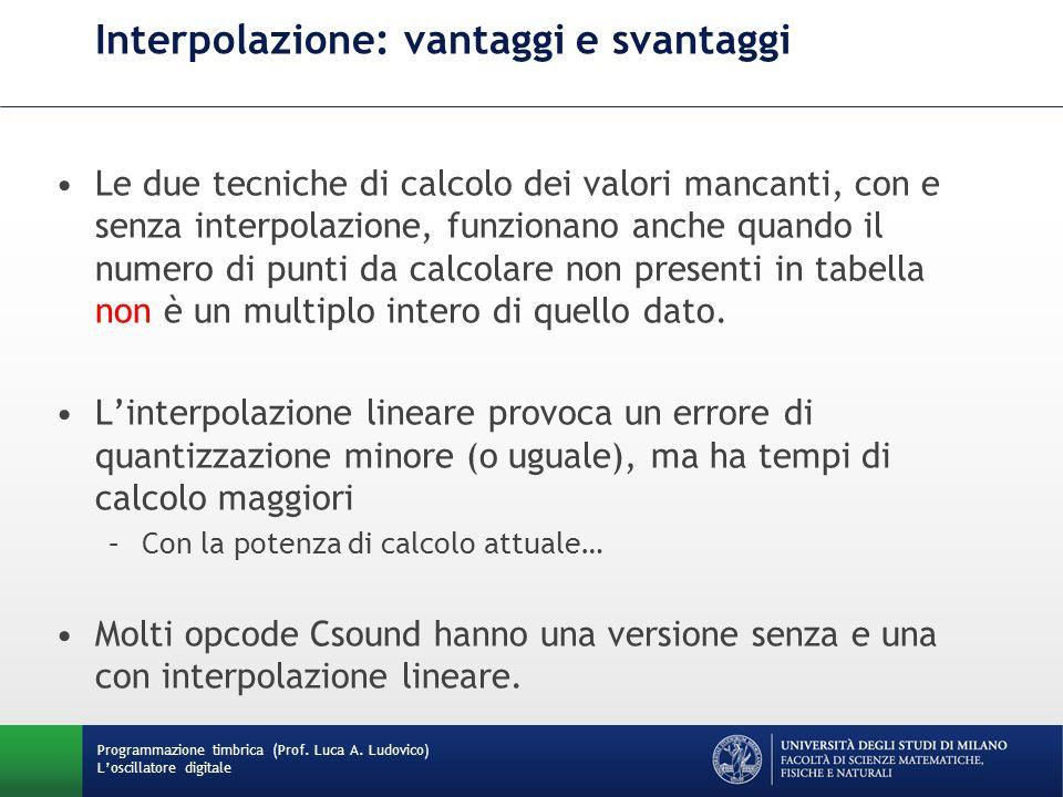 Interpolazione: vantaggi e svantaggi