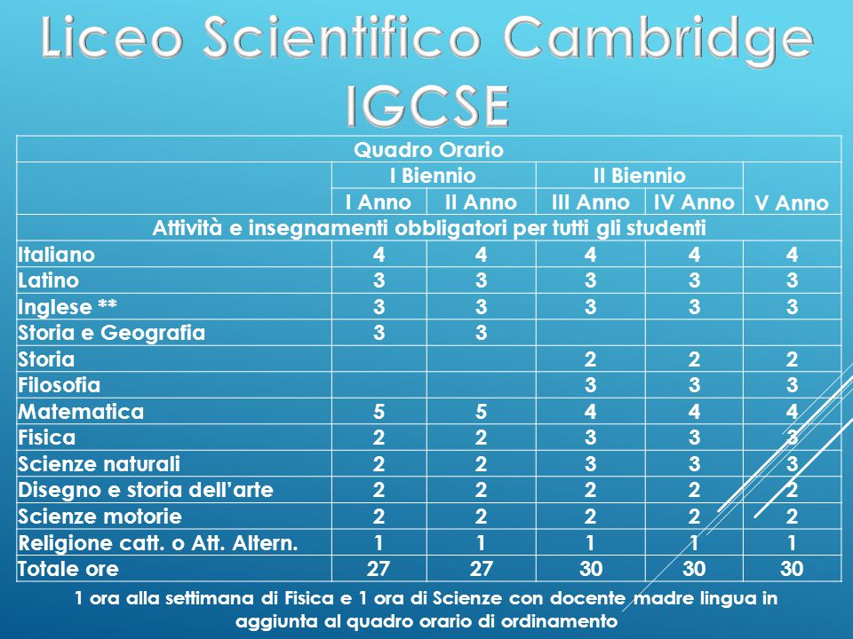 Liceo Scientifico Cambridge IGCSE