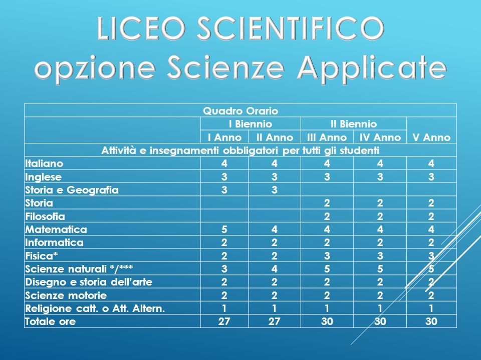 LICEO SCIENTIFICO opzione Scienze Applicate