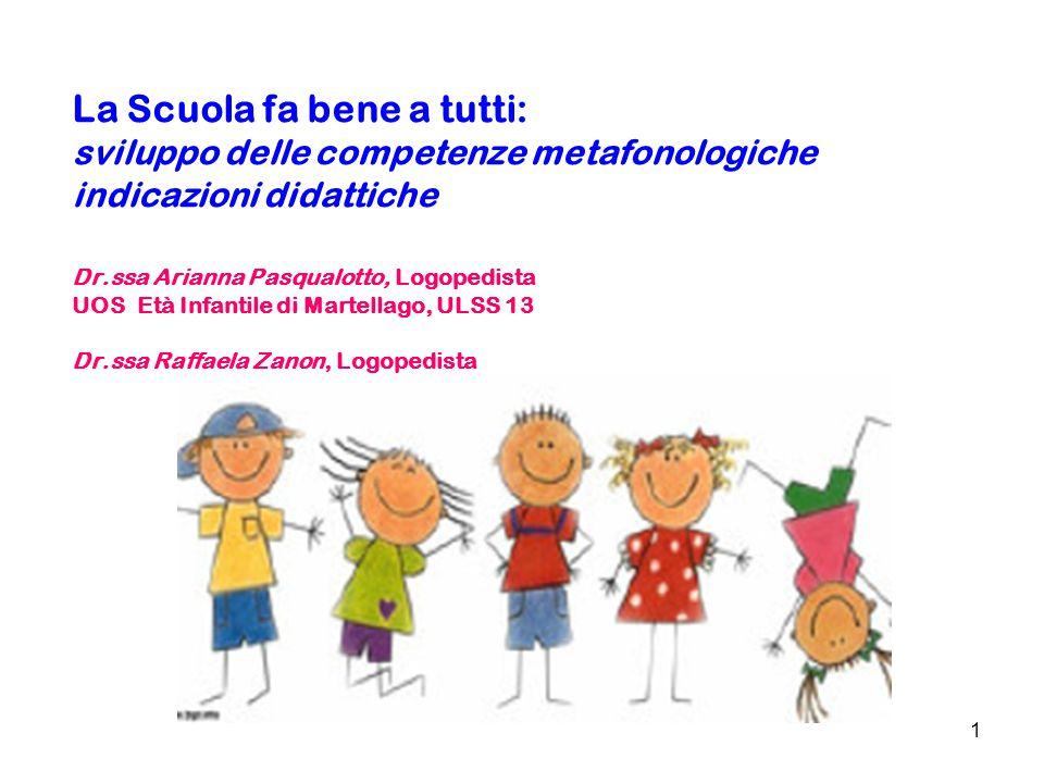 La Scuola fa bene a tutti: sviluppo delle competenze metafonologiche indicazioni didattiche Dr.ssa Arianna Pasqualotto, Logopedista UOS Età Infantile di Martellago, ULSS 13 Dr.ssa Raffaela Zanon, Logopedista