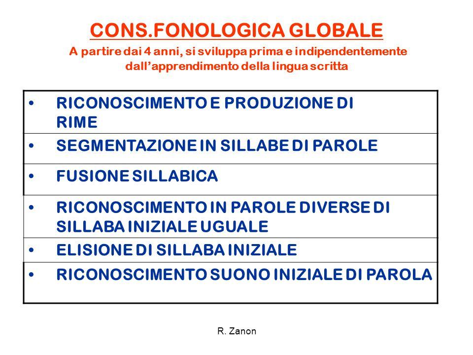 CONS.FONOLOGICA GLOBALE A partire dai 4 anni, si sviluppa prima e indipendentemente dall'apprendimento della lingua scritta