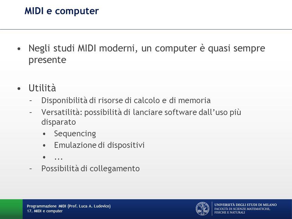 Negli studi MIDI moderni, un computer è quasi sempre presente