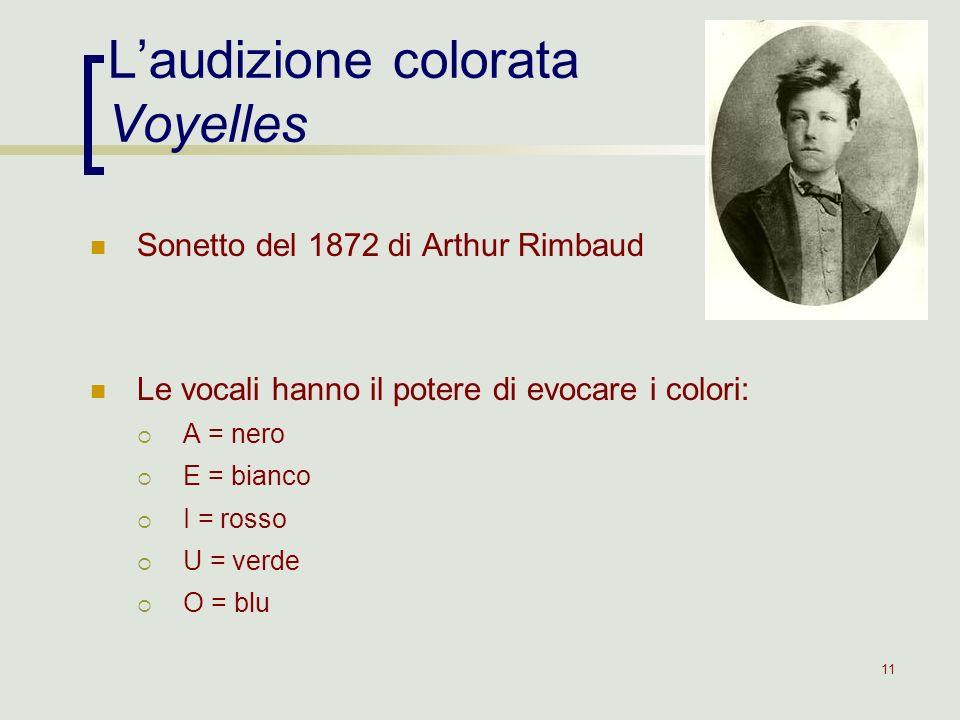 L'audizione colorata Voyelles