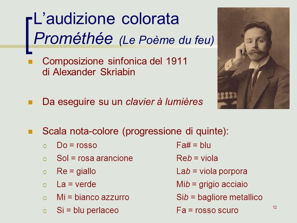 L'audizione colorata Prométhée (Le Poème du feu)